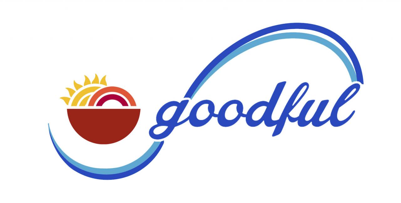 Eat Goodful